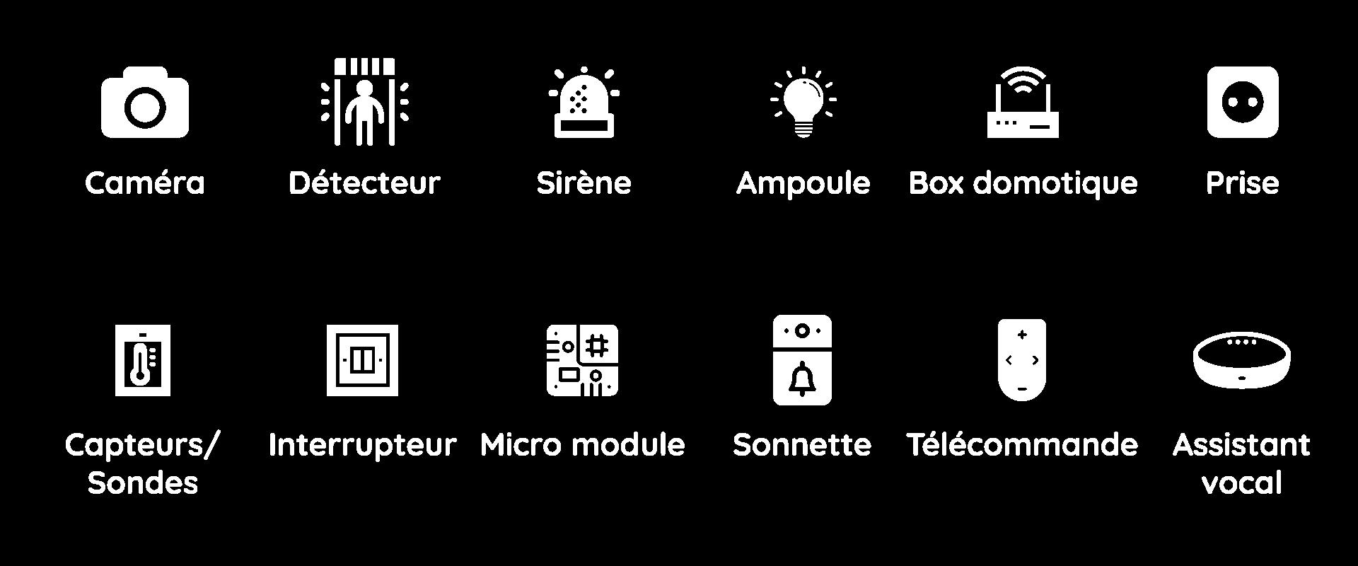 icônes représentant les équipements disponibles avec Comfort Life
